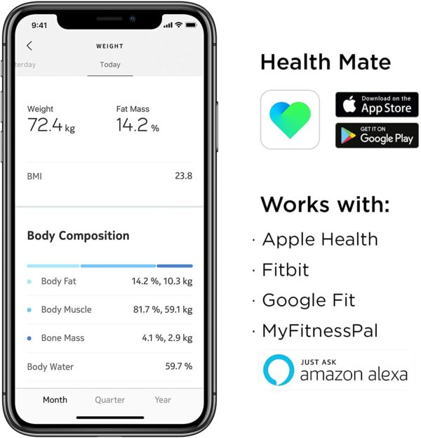 Withings body connectée